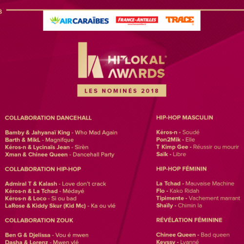 Hit Lokal Awards 2018 : les résultats…